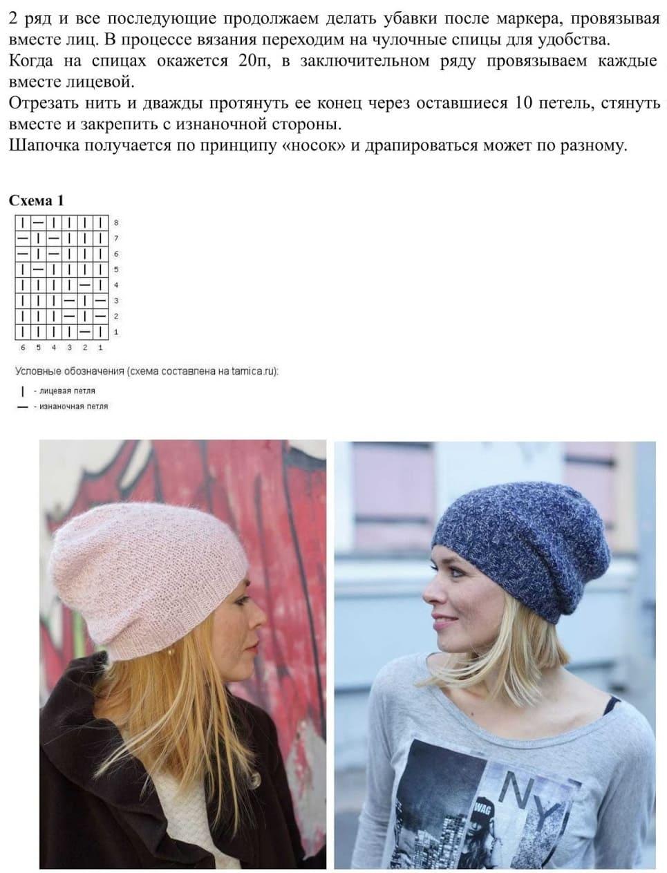 Вязаные шапки спицами 2018: новинки, фото пошагово