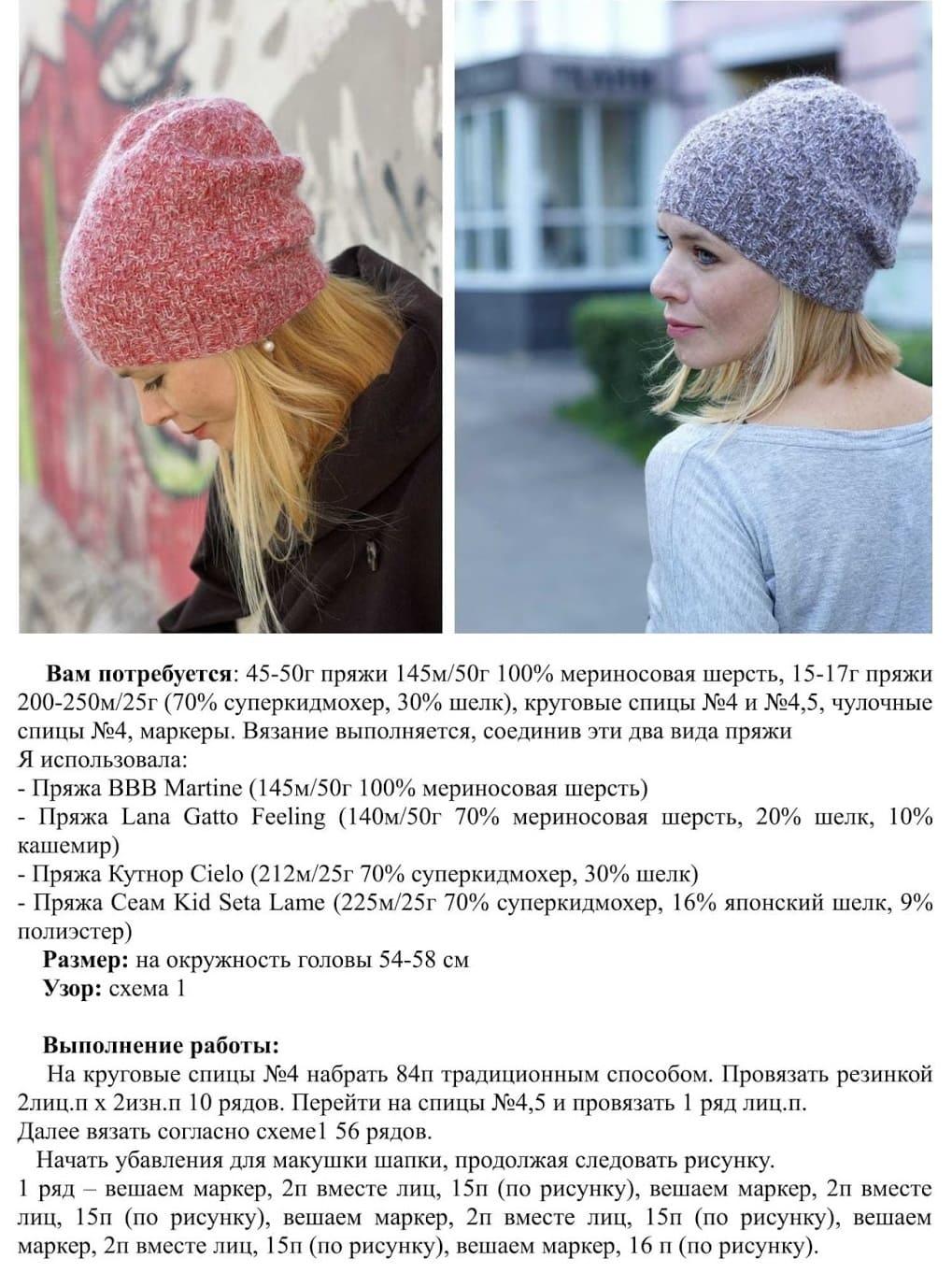 Вязаные женские шапки зима и осень 2017 2018 со схемами ...