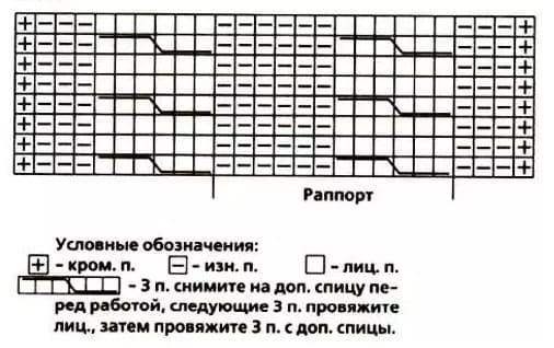 Схема бини