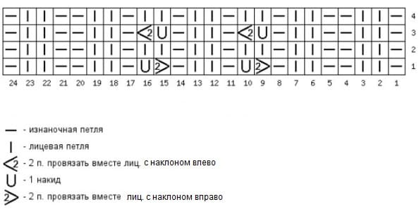Схема для вязания шапки Звезда рока
