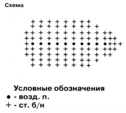 Схема листиков для шапки малинки