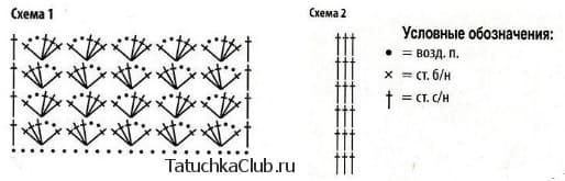 Схема повязки