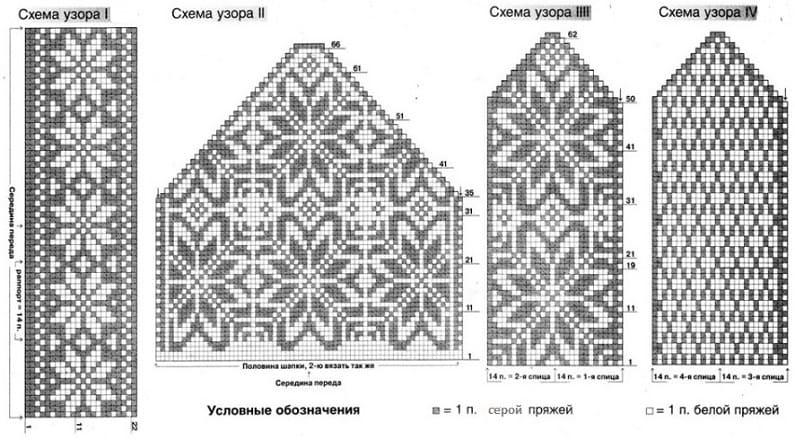 Схема жаккардового узора снежинки