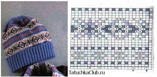 Вязание мужской шапки с отворотом