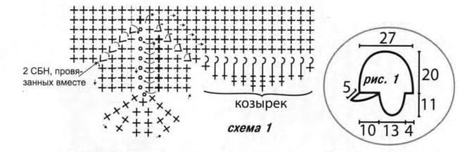 Схема вязания белой шапки из толстых ниток