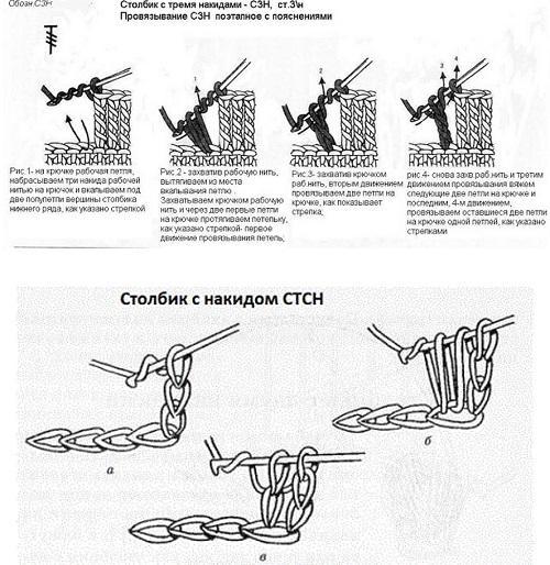 Схема выполнения основных столбиков