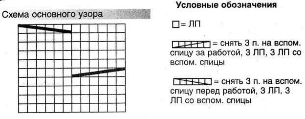 Схема снуда от Дропс