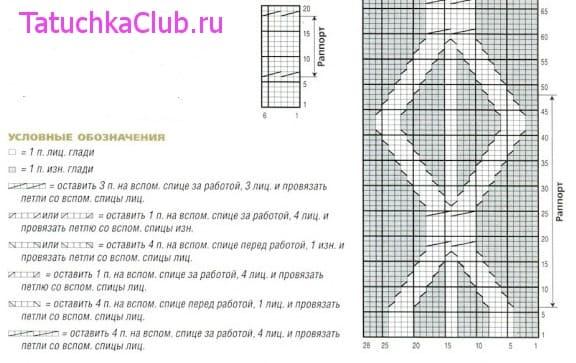 Схема вязания коричневого шарфа
