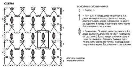 Схема вязания шарфика с вытянутыми петлями