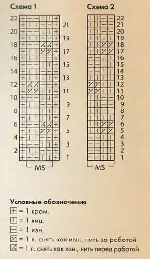 Схема для четырех шарфиков