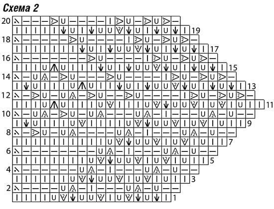 Схема каймы для вязания