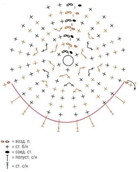Схема кепки для мужчины крупной вязки