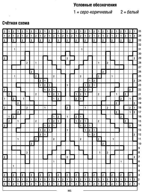 Схема шарфа-снуда