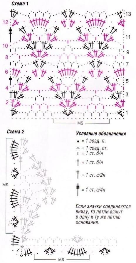 Схема вязания вечернего палантина