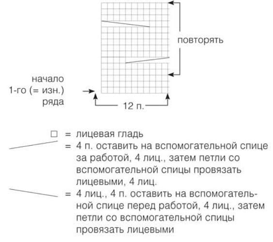 Схема вязания бордового снуда с косами