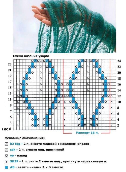 Схема вязания изумрудного шарфа снуда