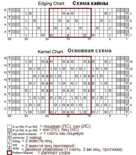 Шарф Кукурузные зерна - схема вязания