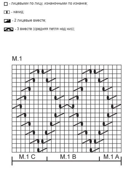 Шарф Вивальди - схема вязания
