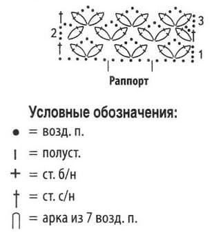 Схема ажура для комплекта