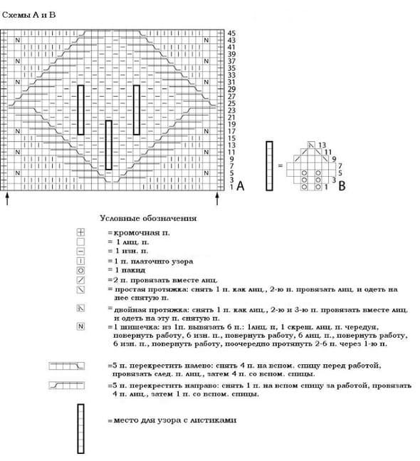 Схема вязания хомута с шишечками и листьями