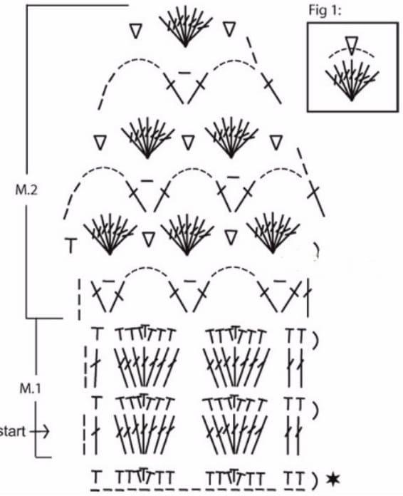 Схема вязания бакского берета