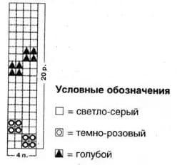 Схема вязания хомута с орнаментом