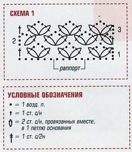 Схема вязания комбинированного беретика