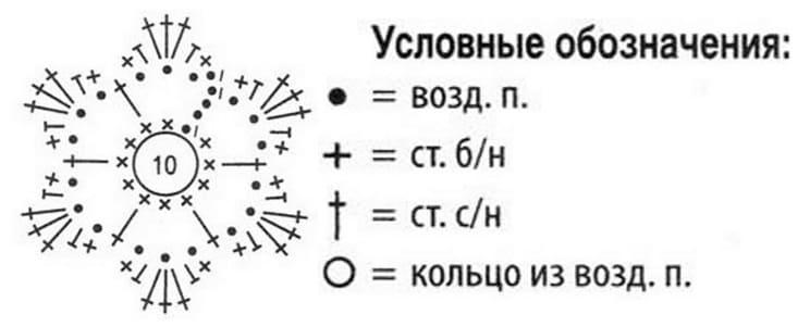 Схема вязания розового берета