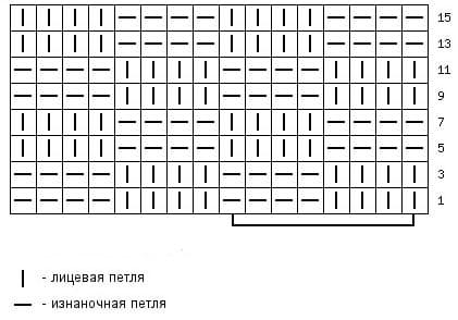 Описание вязания узора шахматка