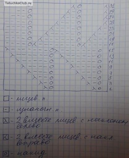 Как связать рисунок вертикальный зигзаг