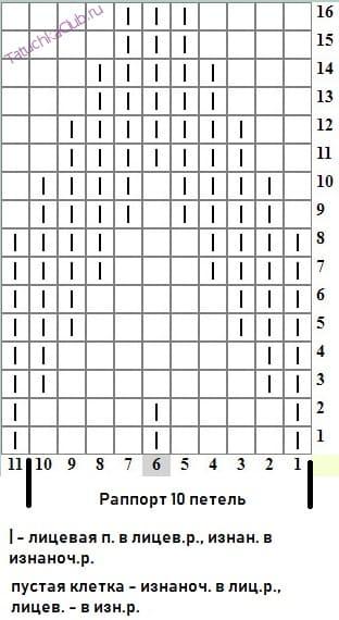 Схема горизонтального рисунка зигзаг