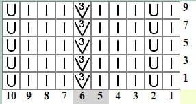 Схема узора зигзаг на 10 петлях