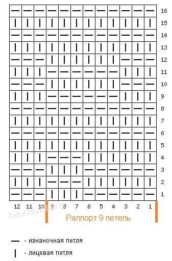 Схема серой корзинки со смещением