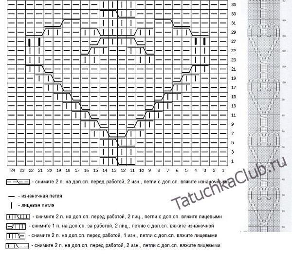 Схема арана с сердцем спицами