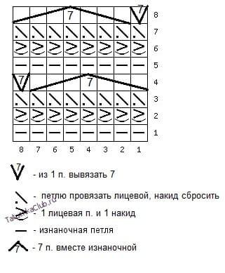 Схема узора чешуя