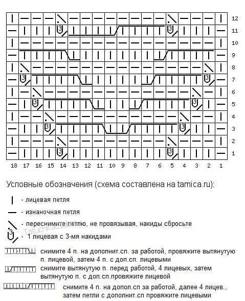 Схема вязания турецкой косы