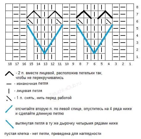 Схема вязки Колосок вытянутыми петлями