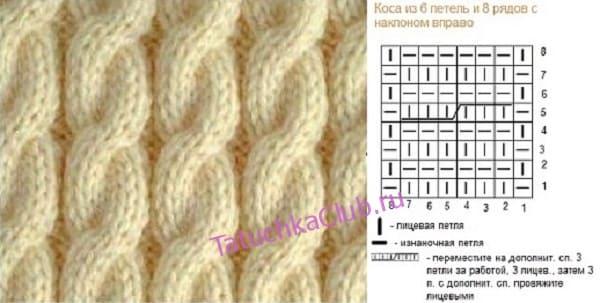 Вязание спицами узора коса из 6 петель