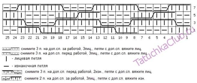 Схема классической арановой решетки