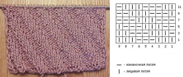 Диагональный узор из 3 петель спицами