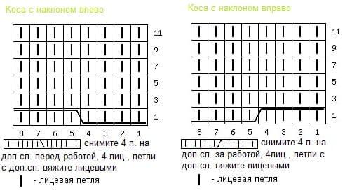 Моделирование вязания узоров