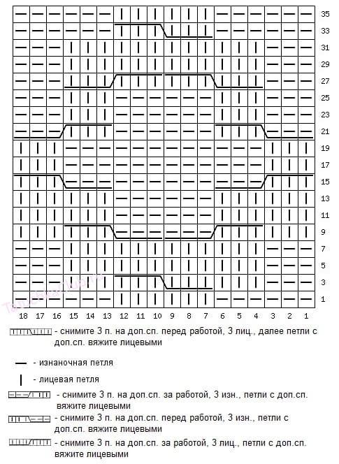 Схема арана Башня