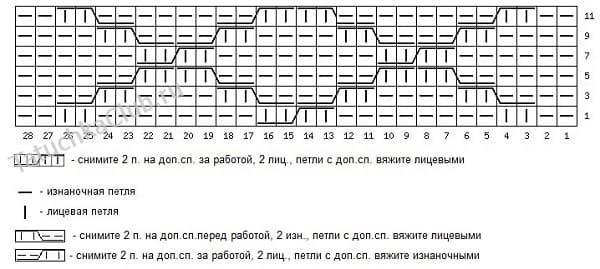 Схема арана решетка для начинающих