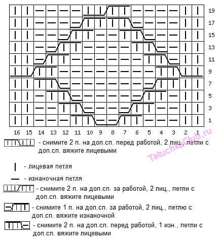 Схема аранового рисунка дорожкой
