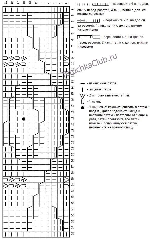 Схема аранского мотива спицами