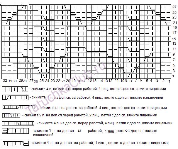 Схема аранского узора