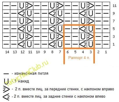 Схема и описание узора Змейка на спицах | TatuchkaClub.ru