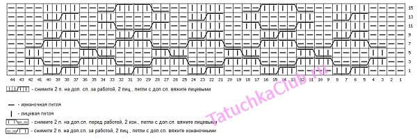 Схема классической аранской решетки