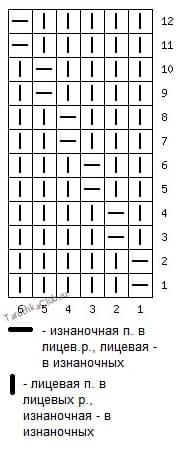 Схема узора Диагональ