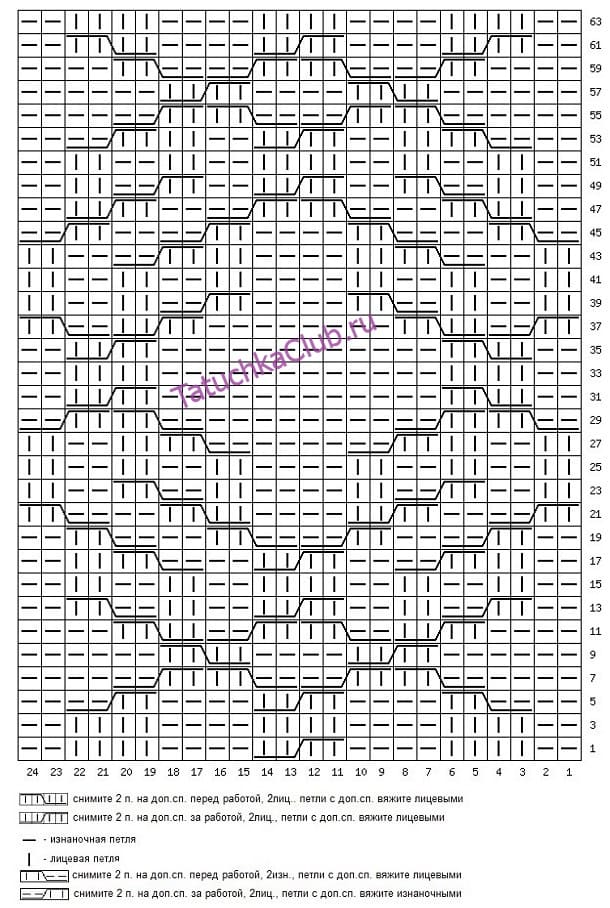 Схема вязания аранов